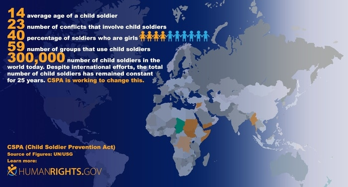 Child soldiers 300000 tragedies shareamerica infographic on child soldiers gumiabroncs Images