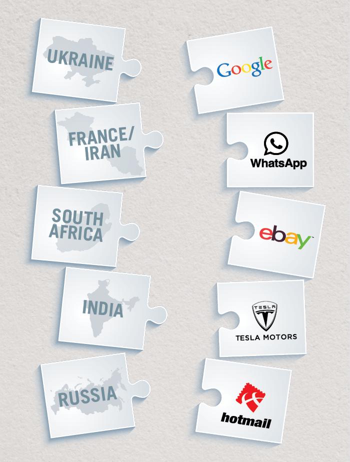 Graphique montant les pièces d'un puzzle, avec le nom de pays d'un côté et de grandes sociétés de l'autre (Département d'État/Julia Maruszewski)