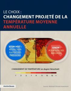 Graphique montrant le changement projeté de la température moyenne annuelle (National Climate Assessment)