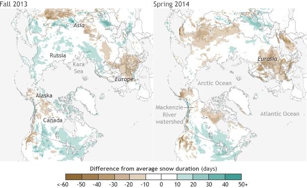 Deux cartes montrant la différence du nombre de jours enneigés par rapport à la moyenne, à l'automne 2013 et au printemps 2014.
