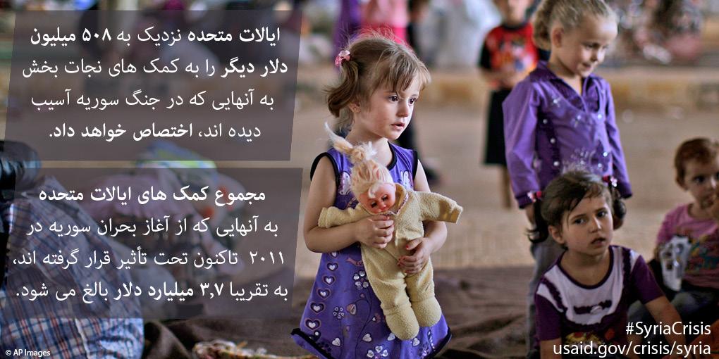نمودار همراه با عکس کودکان سوری و متنی در باره کمک انسان دوستانه ایالات متحده به سوریه (عکس از آسوشیتدپرس)