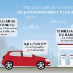 cleaner cars_french