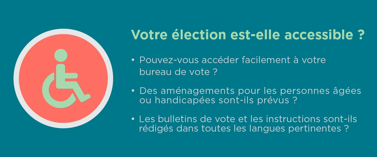 Infographie : Votre élection est-elle accessible ? (Département d'État/ Jamie McCann)