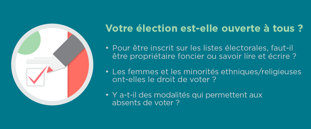 Infographie : Votre élection est-elle ouverte à tous ? (Département d'État/ Jamie McCann)