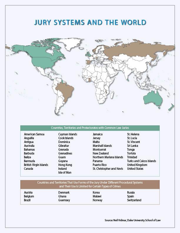 خريطة تمثل الدول التي تعمل بنظام هيئة المحلفين ©Neil Vidmar Duke University School of Law