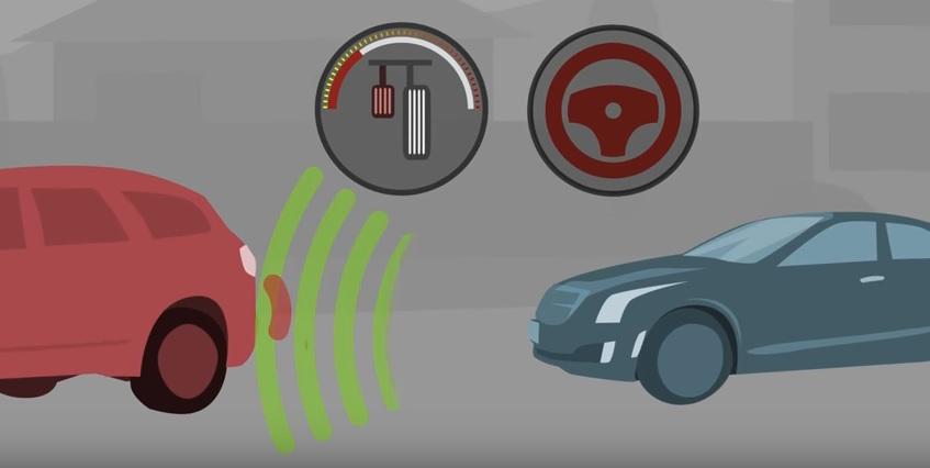 Safe Car Gov >> 汽车自动紧急制动系统新标准   ShareAmerica