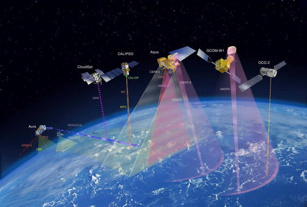 Artistic rendition of satellites in orbit and their ranges of Earth (NASA)