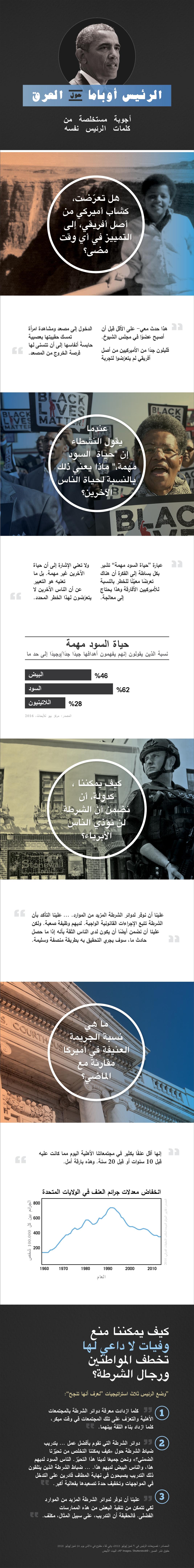 ObamaOnRace_Arabic