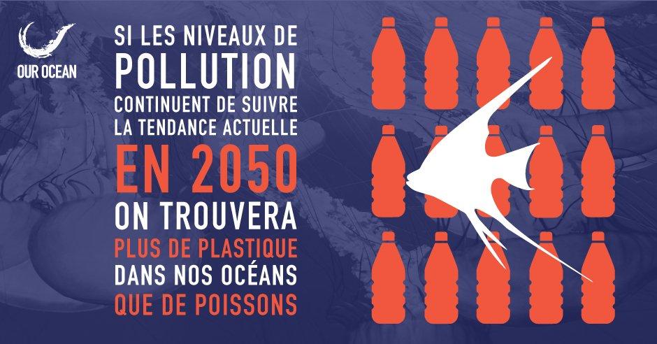 Graphique montrant 15 bouteilles en plastique et un poisson pour indiquer que d'ici 2050 il y aura plus de plastiques que de poissons dans l'océan (Département d'État/L. Rawls)