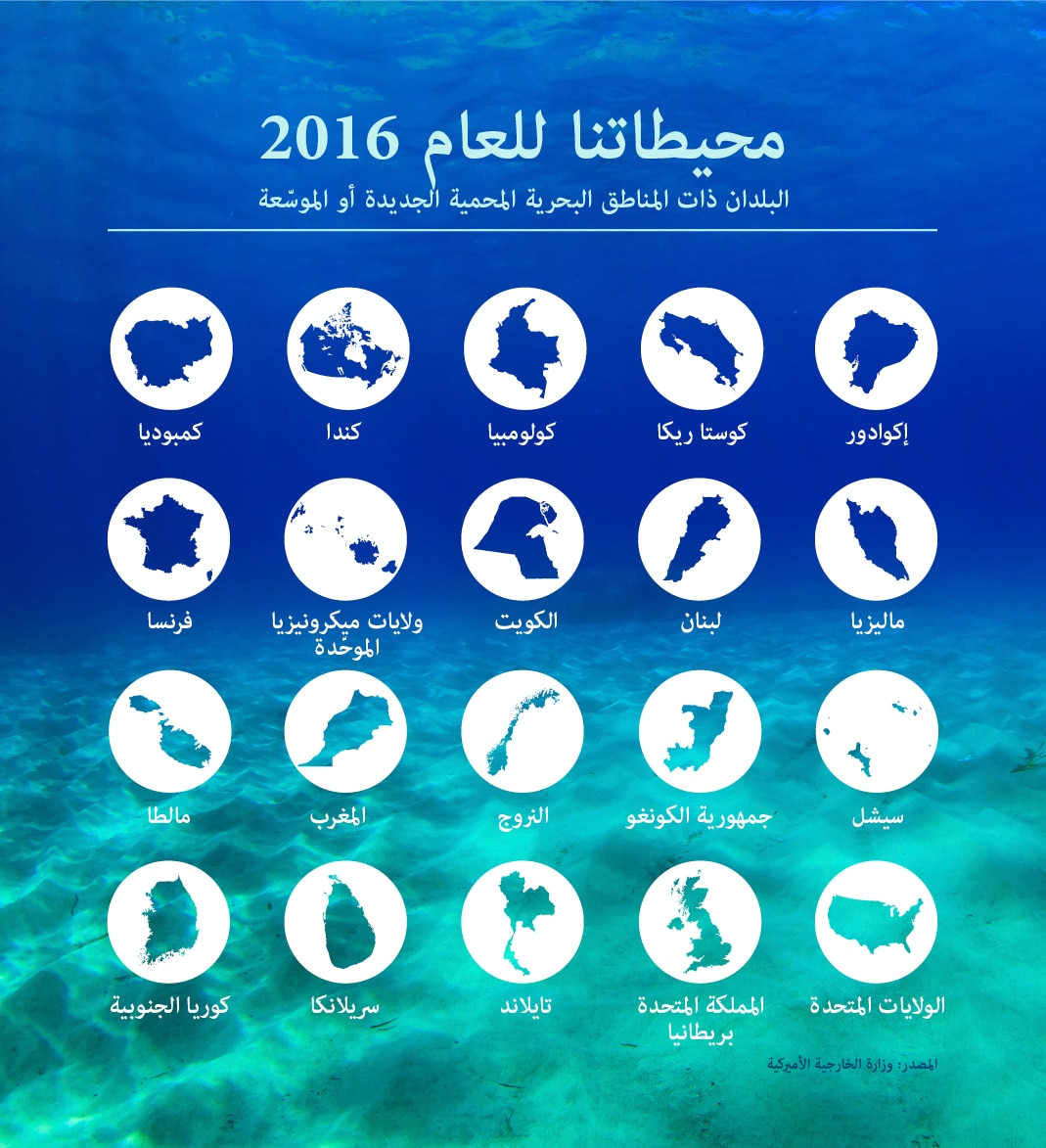 OurOceanCountries_Arabic