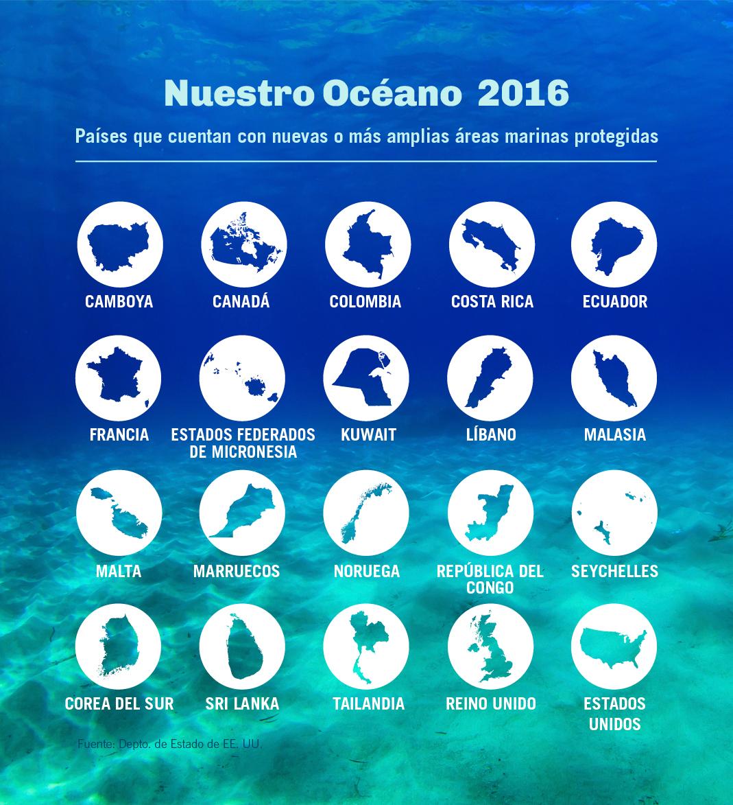 """""""Nuestro Océano 2016"""", países con áreas marinas protegidas o ampliadas."""