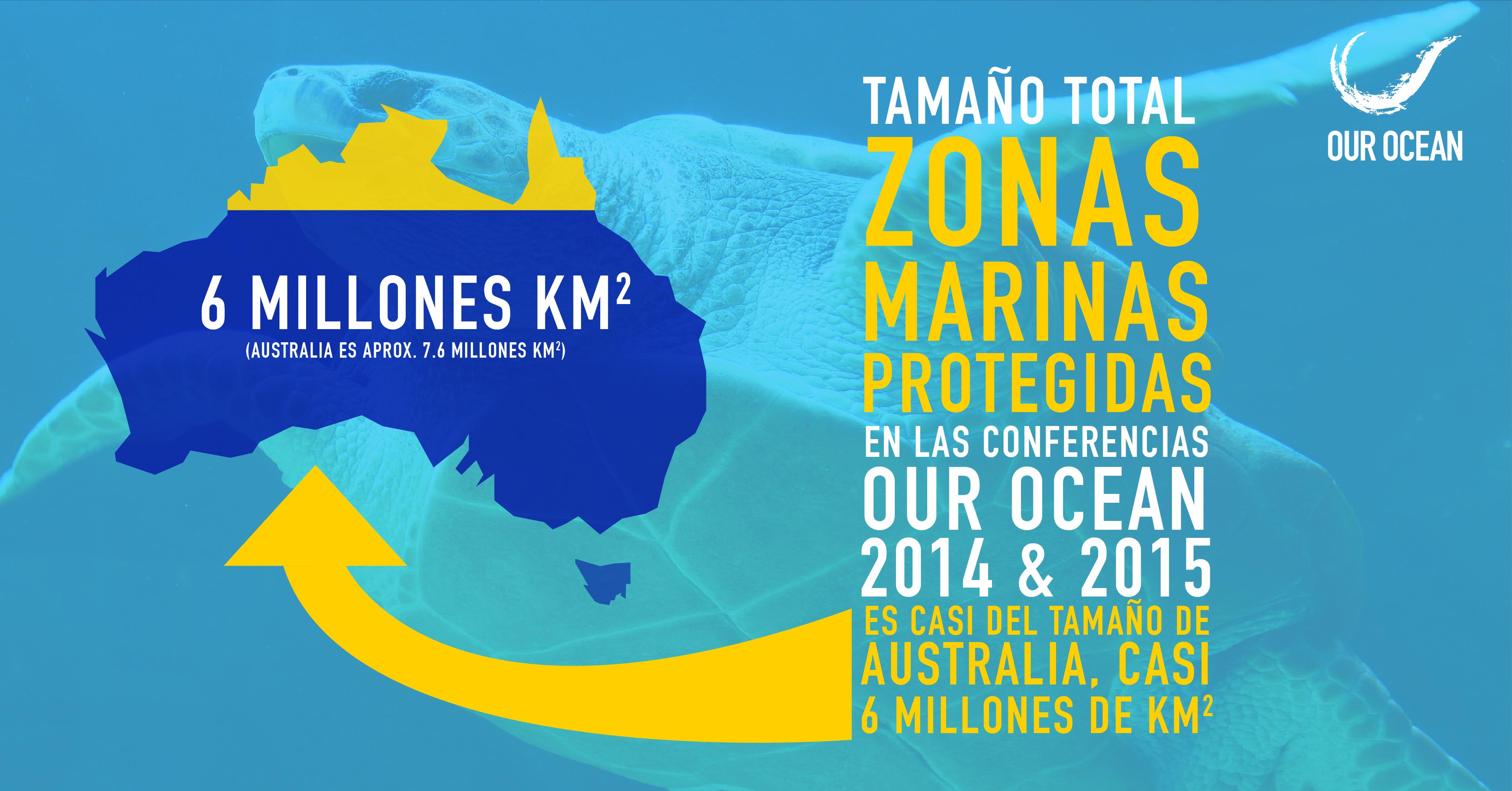Texto y mapa de Australia parcialmente sombreados para mostrar la equivalencia de zonas marinas que obtuvieron un compromiso para su protección durante la conferencia Nuestro Océano 2015 (Depto. de Estado)