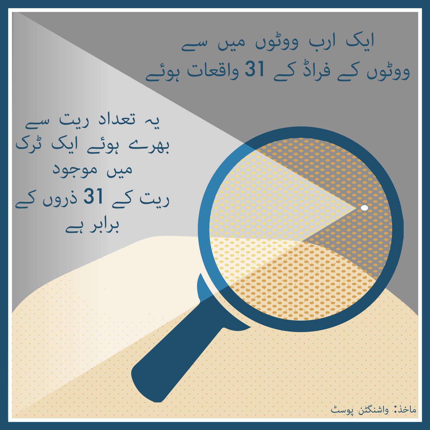 Billion_Urdu