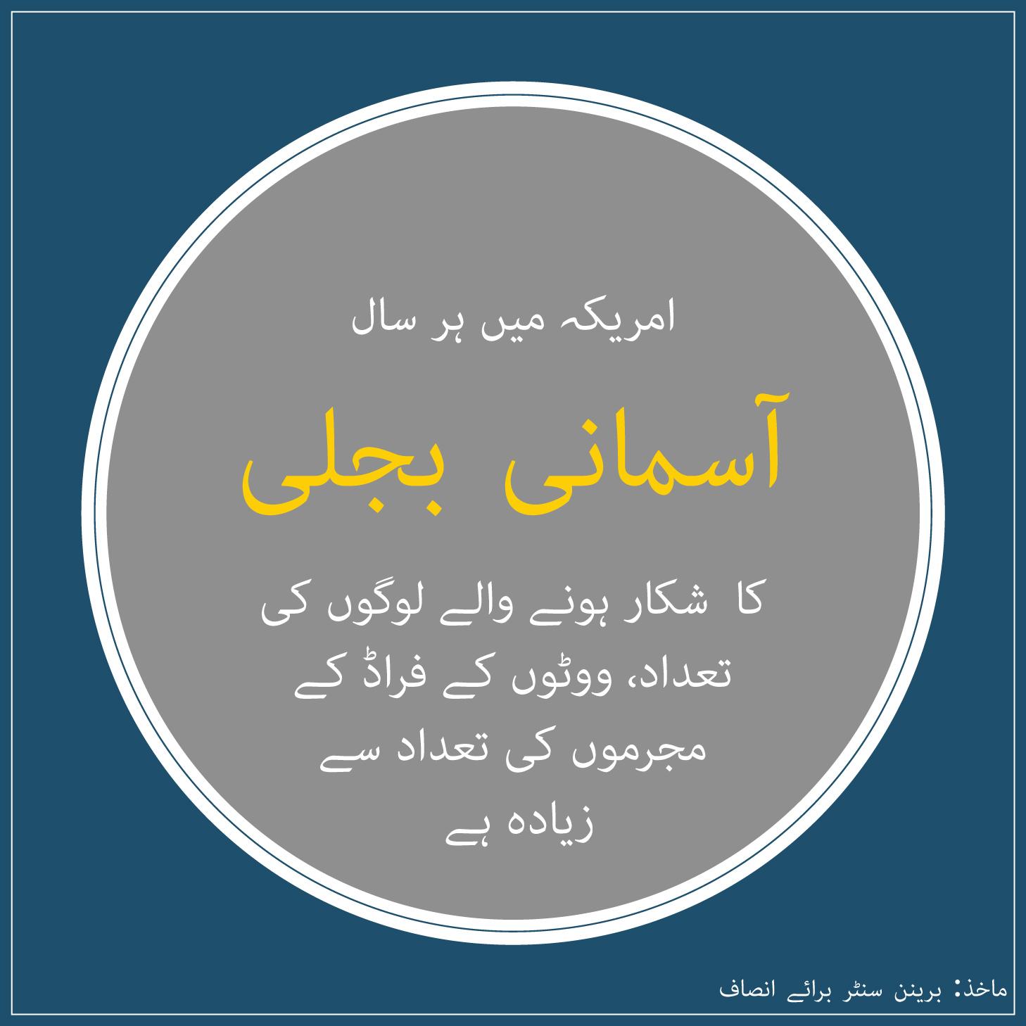 Lightning_Urdu
