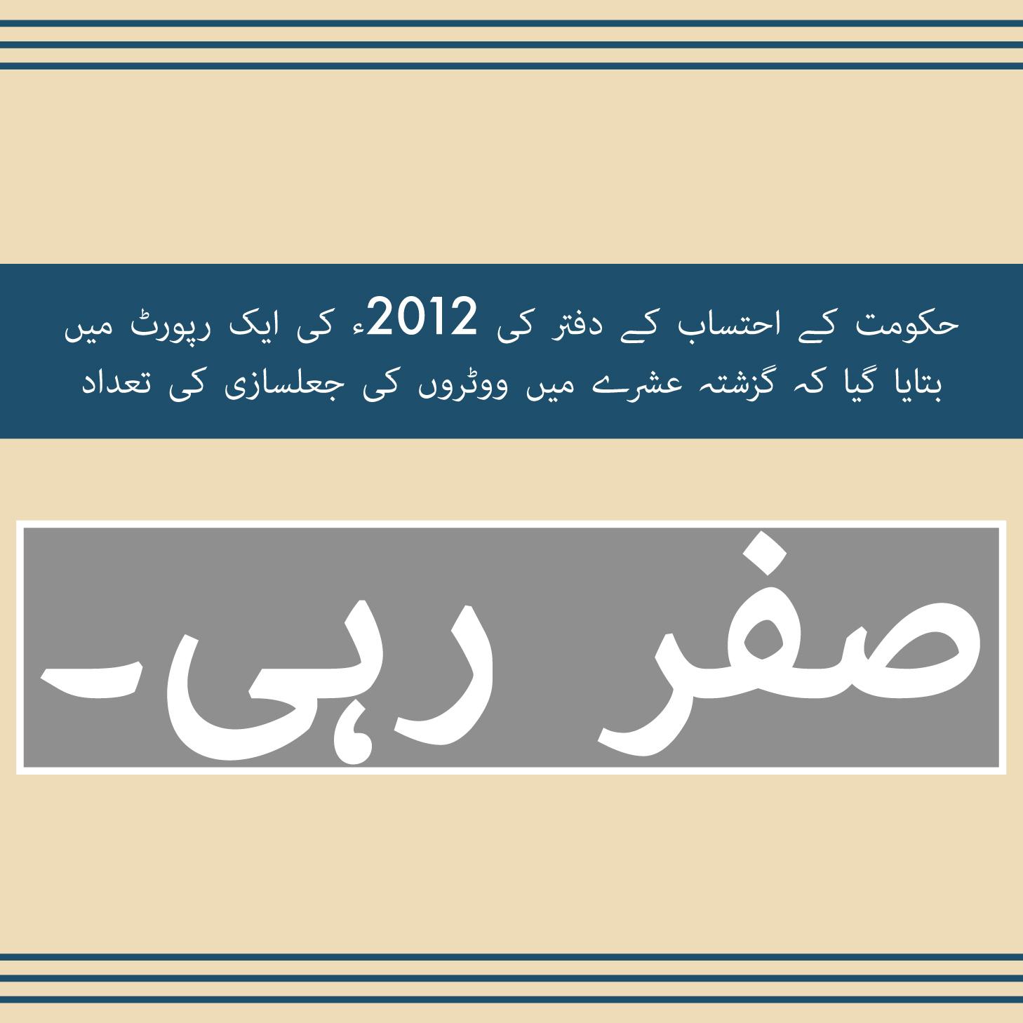 Zero_Urdu
