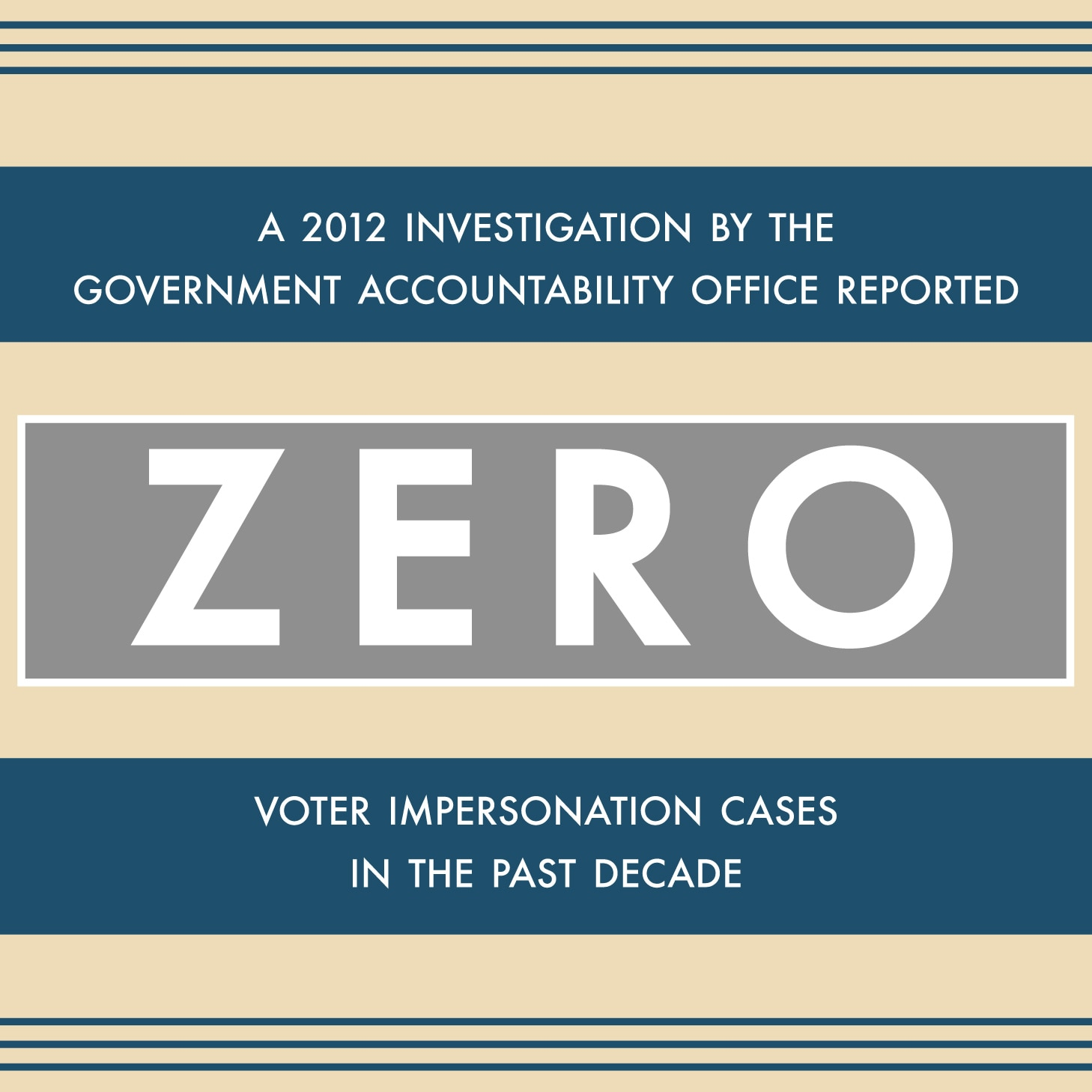 """Graphic saying """"A 2012 investigation by the government accountability office reported zero voter impersonation cases in the past decade"""" (State Dept./S. Gemeny Wilkinson)"""
