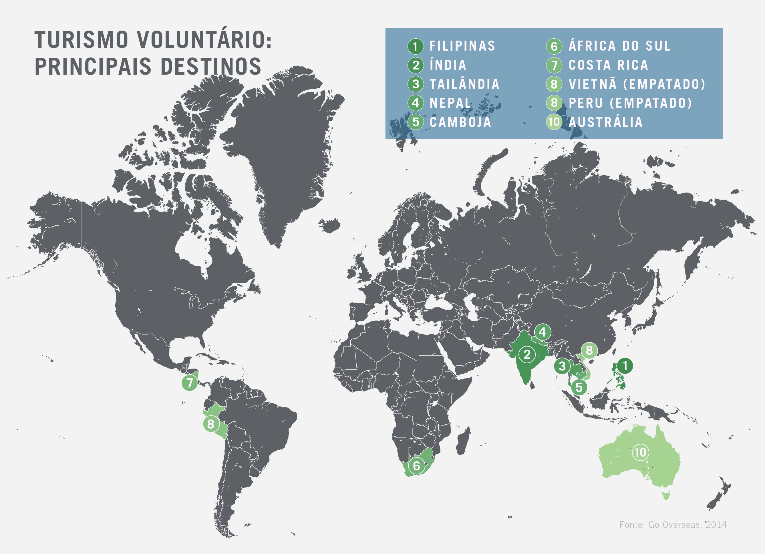 """Mapa dos dez principais destinos de turismo voluntário ou """"volunturismo"""" (Depto. de Estado/J. Maruszewski)"""