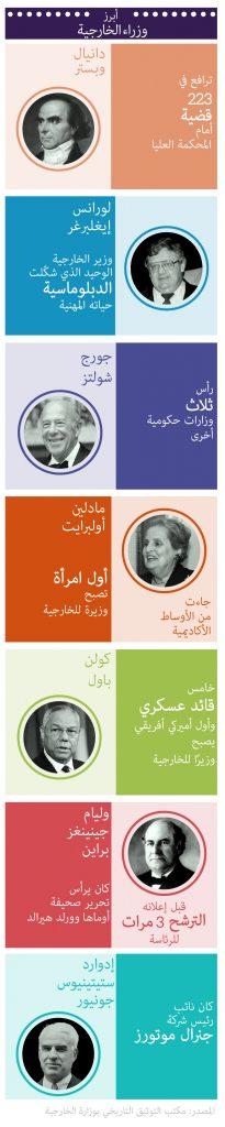 Sec_State_Sidebar_ArabicRevised-01