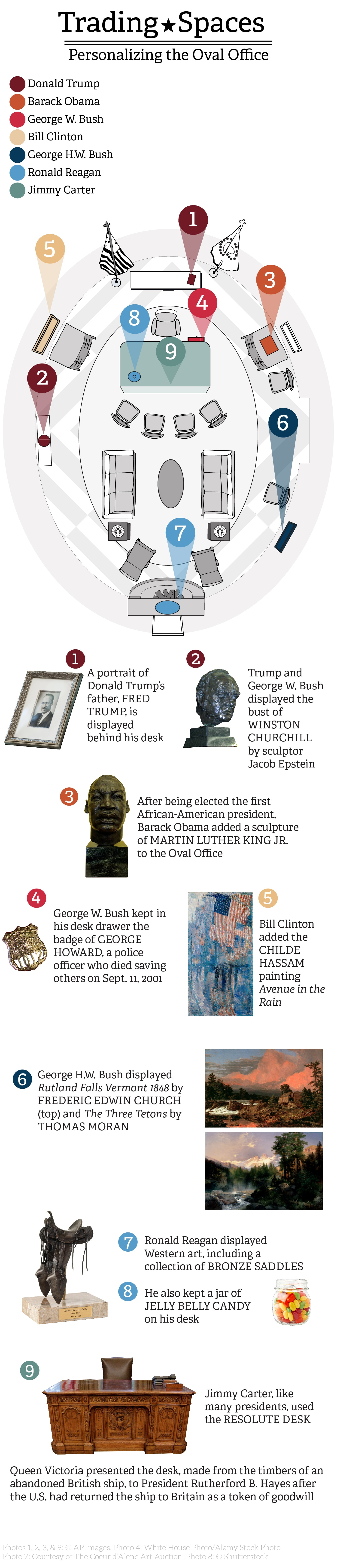 Infographic showing layout of Oval Office and illustrating items that past presidents have used to personalize it (State Dept./S. Gemeny Wilkinson)