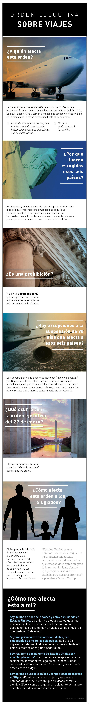 Executive Order_Spanish