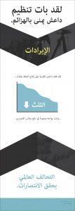 ISIS_Panels_Arabic_Revenue
