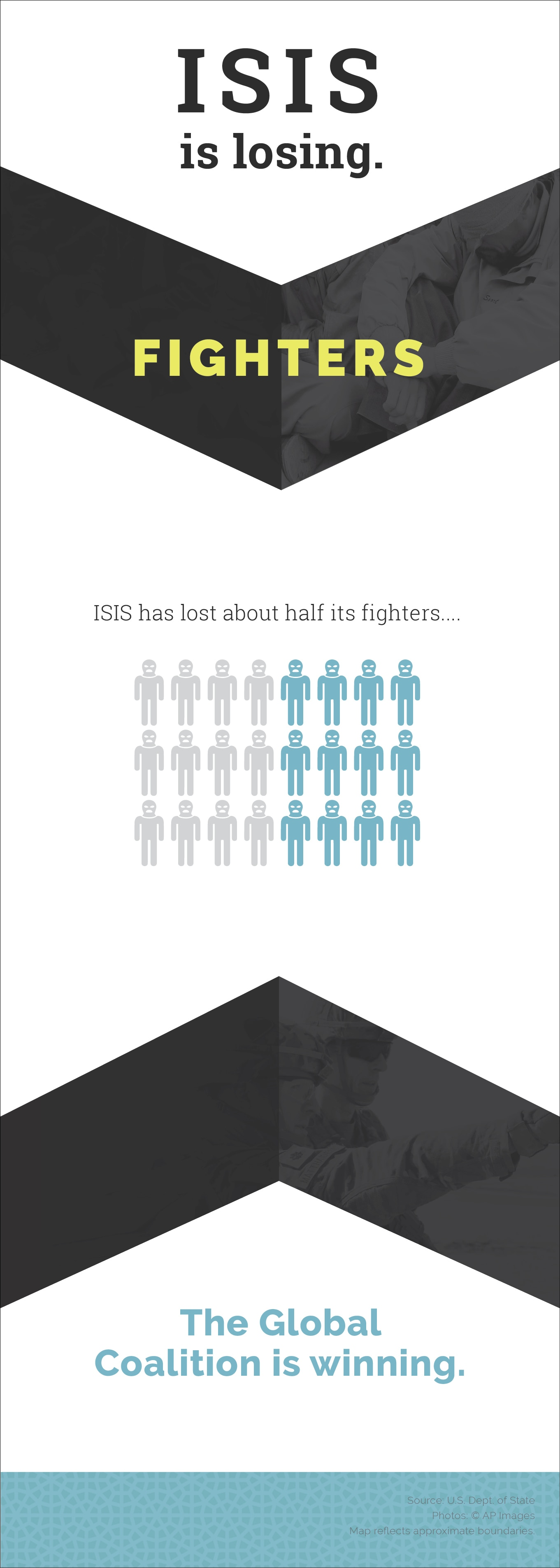 Graphic showing fighters lost by ISIS (State Dept.)