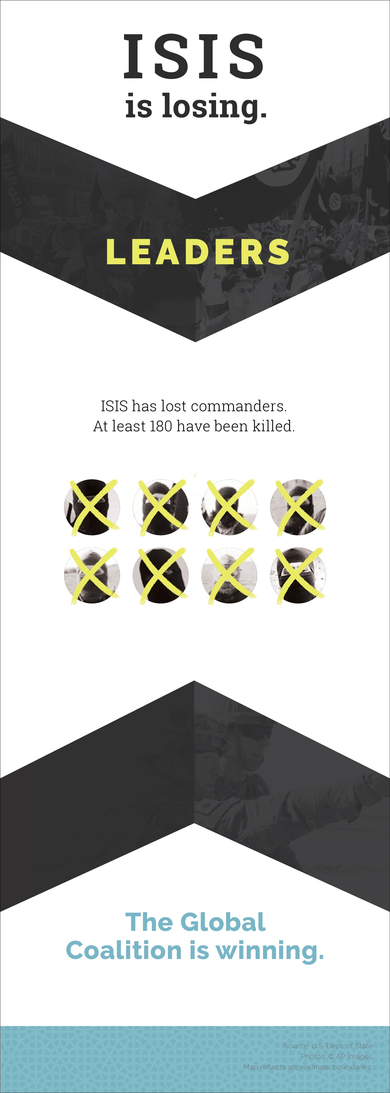 Graphic showing leaders lost by ISIS (State Dept.)