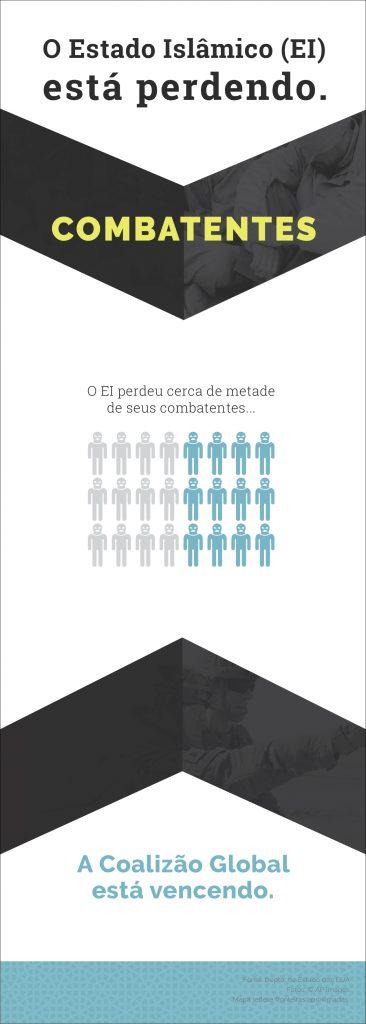 Gráfico mostra combatentes perdidos pelo EI (Depto. de Estado)