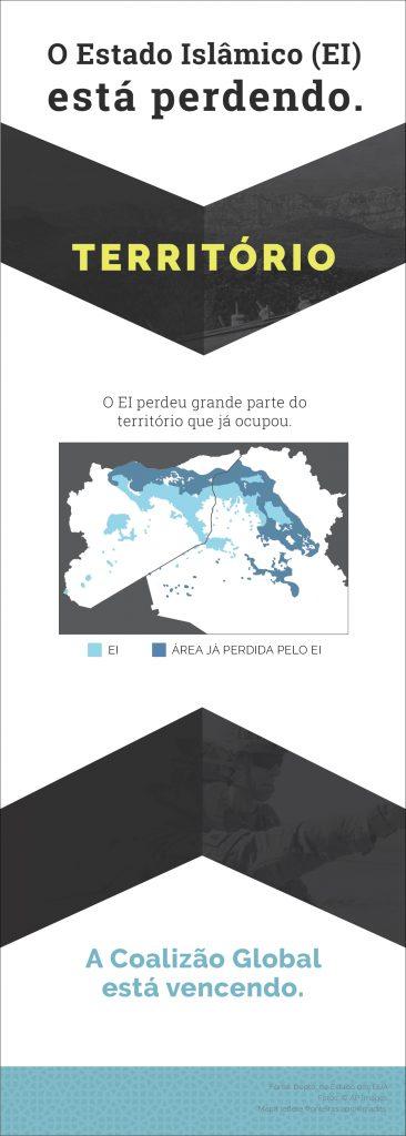 Gráfico mostra território perdido pelo EI (Depto. de Estado)