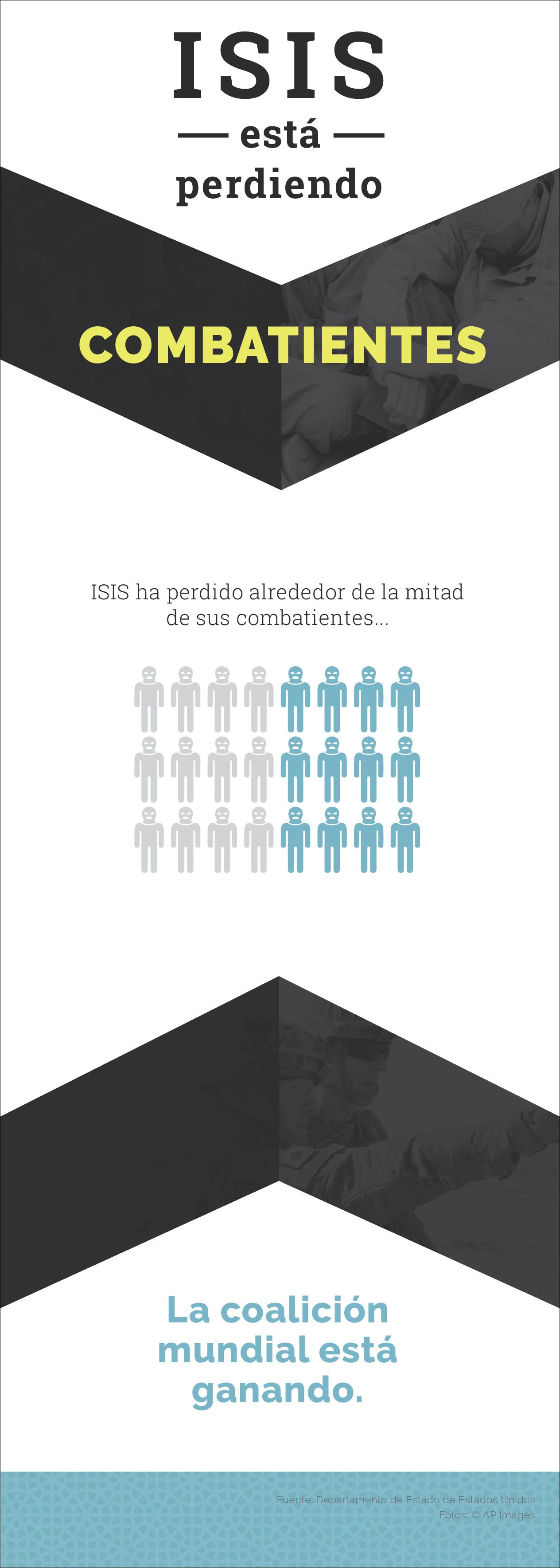 Gráfica muestra combatientes perdidos por ISIS (Depto. de Estado)