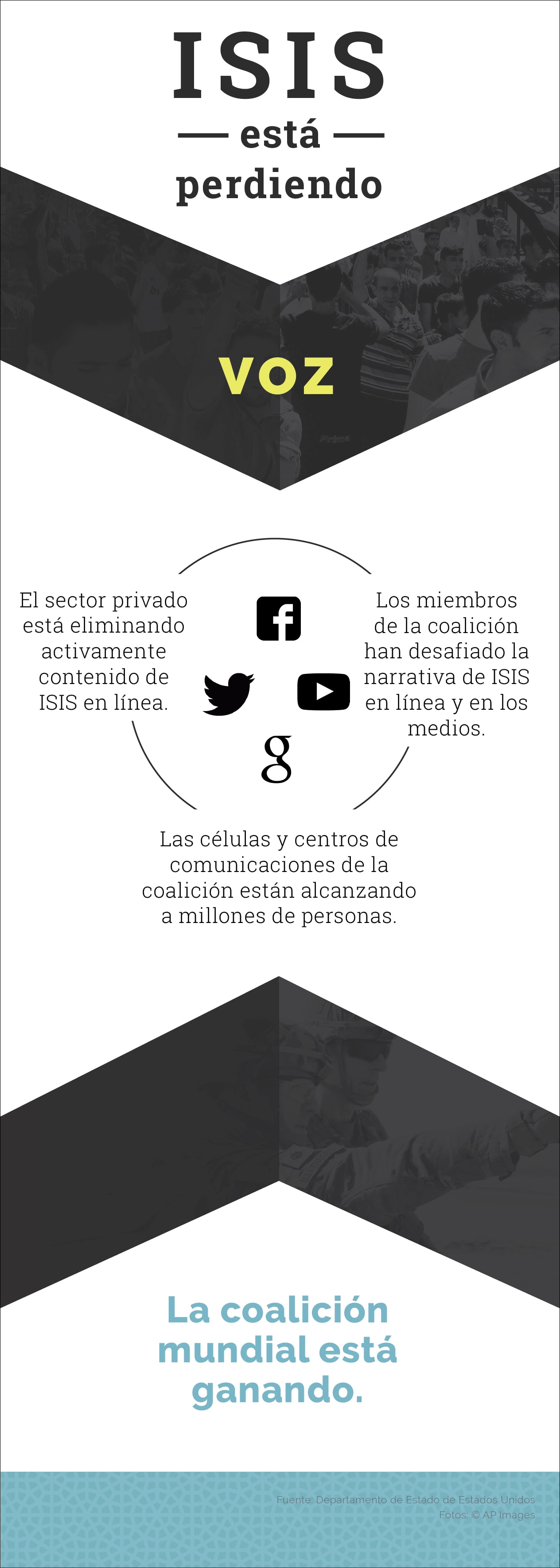 Gráfica muestra la influencia y la pérdida de voz de ISIS (Depto. de Estado)