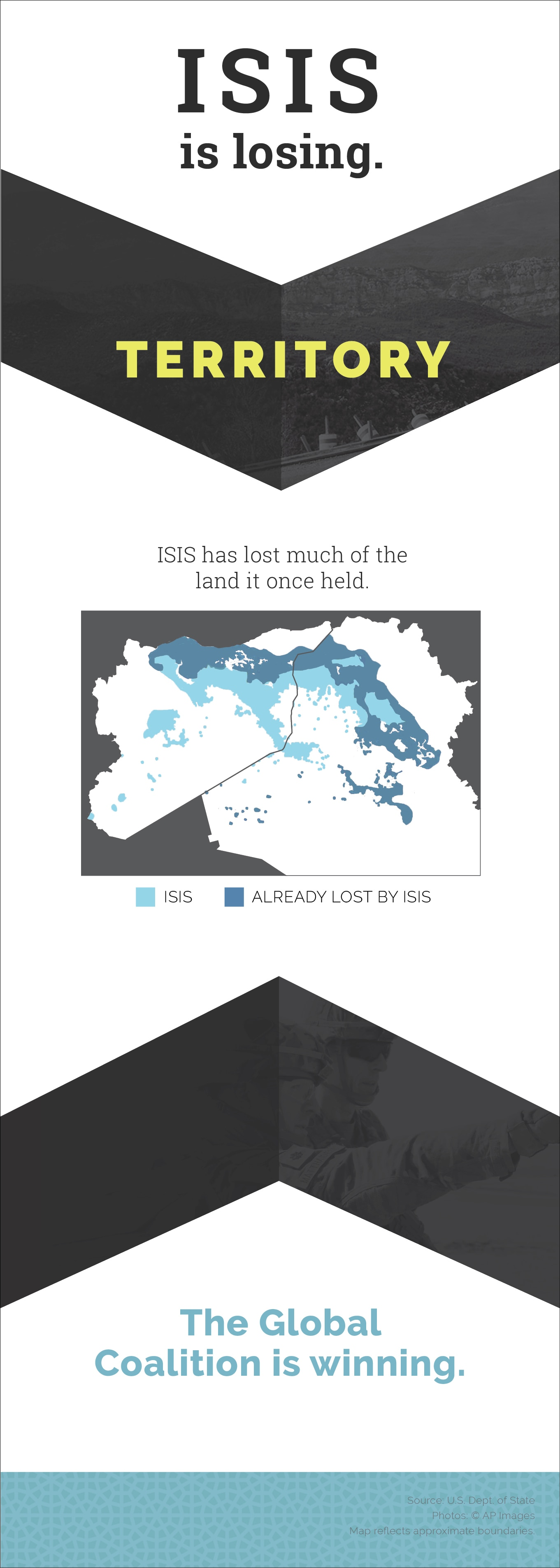 Graphic showing territory lost by ISIS (State Dept.)