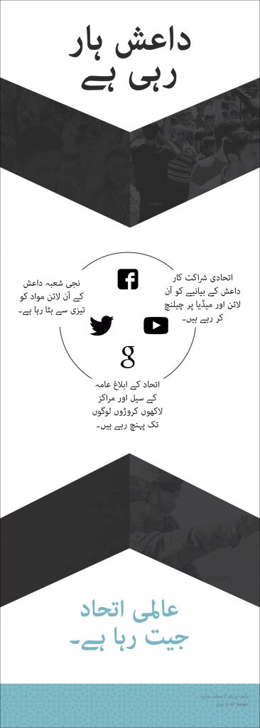 ISIS_Panels_Urdu_Voice