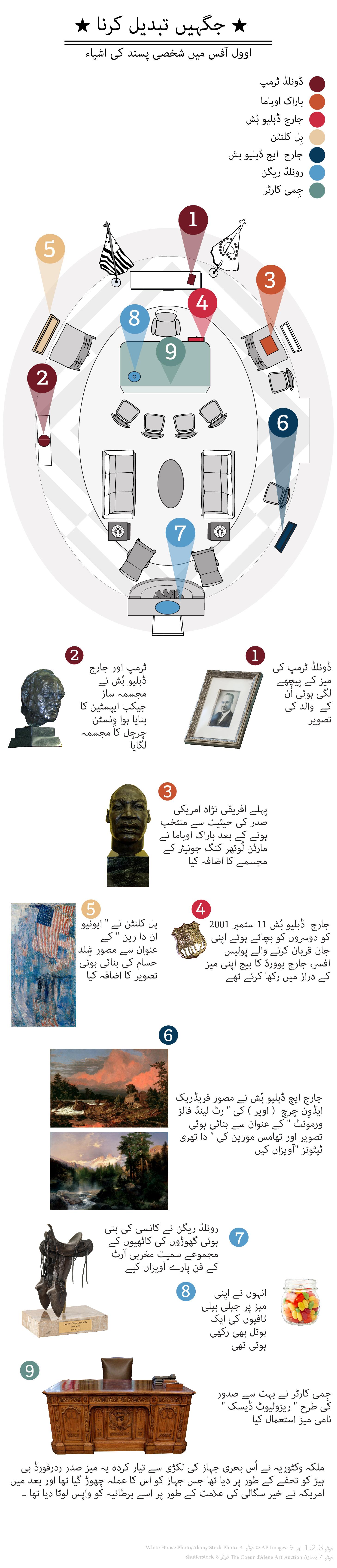 Oval Office_Urdu_Final-01
