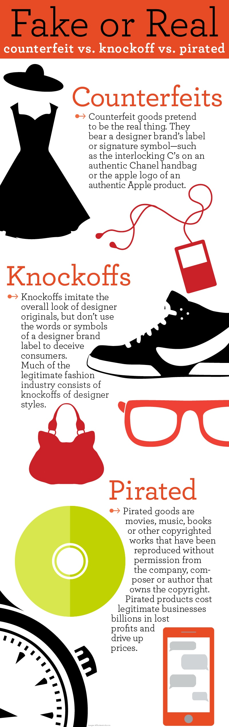 Graphic comparing counterfeits, knockoffs and pirated goods (D. Woolverton/State Dept.)