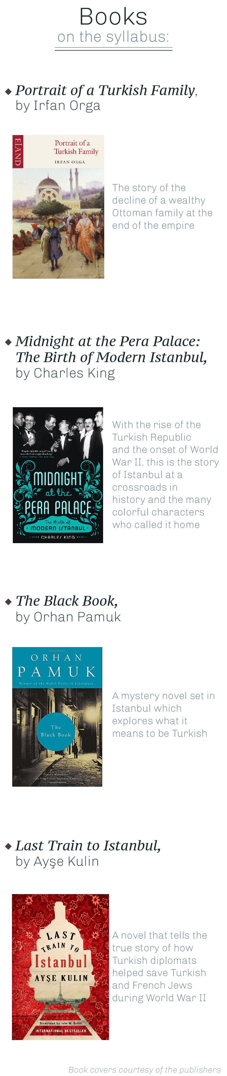 Sidebar showing four book covers, with descriptions (Photos courtesy of the publishers)