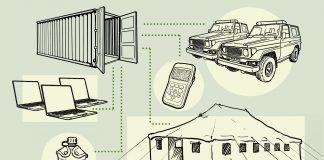Illustration montrant un conteneur et son contenu : deux camionnettes, des ordinateurs portables, une tente et d'autres matériels (Département d'État/Doug Thompson)