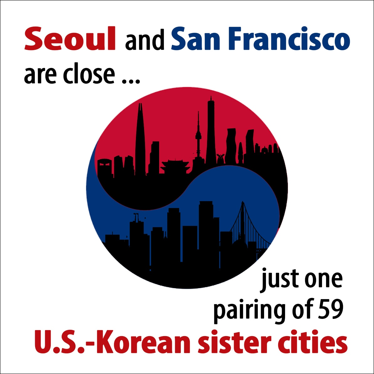 Silhouettes of Seoul and San Francisco in yin-yang symbol