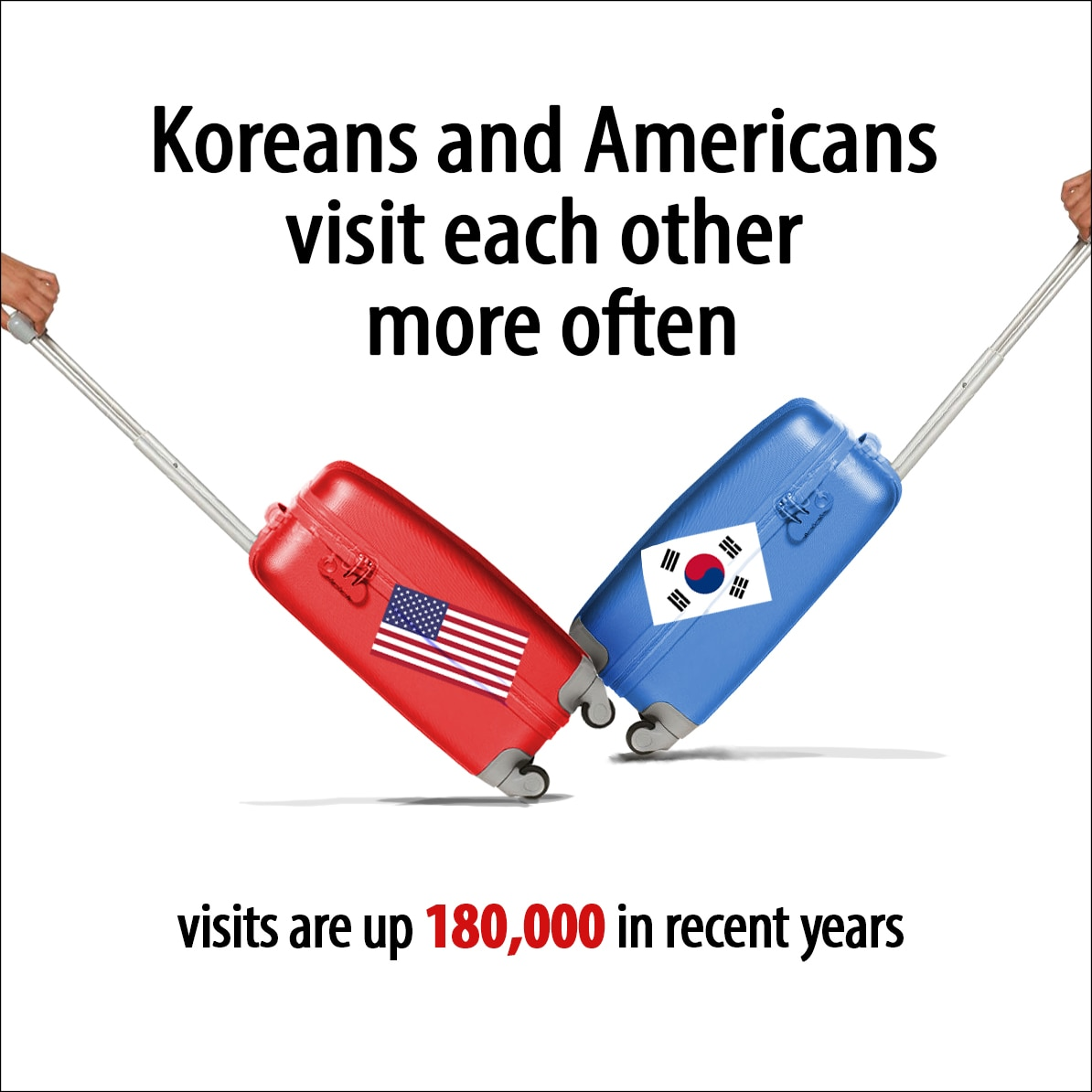 Two rolling suitcases with U.S. and South Korean flags