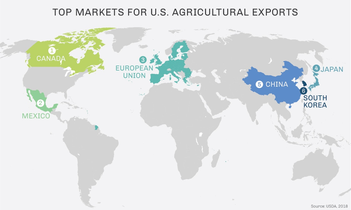 World map showing top recipients of U.S. agricultural exports (State Dept./J. Maruszewski)