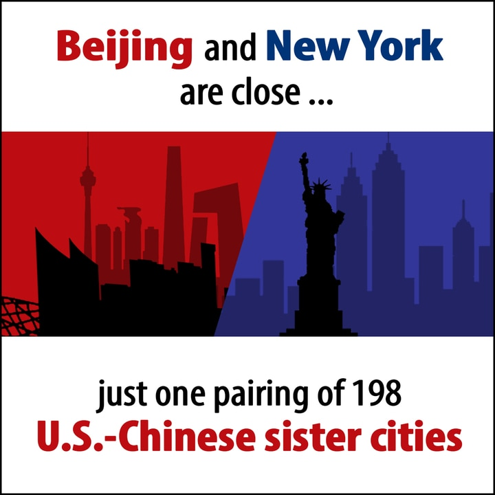 Silhouettes of Beijing and New York City skylines