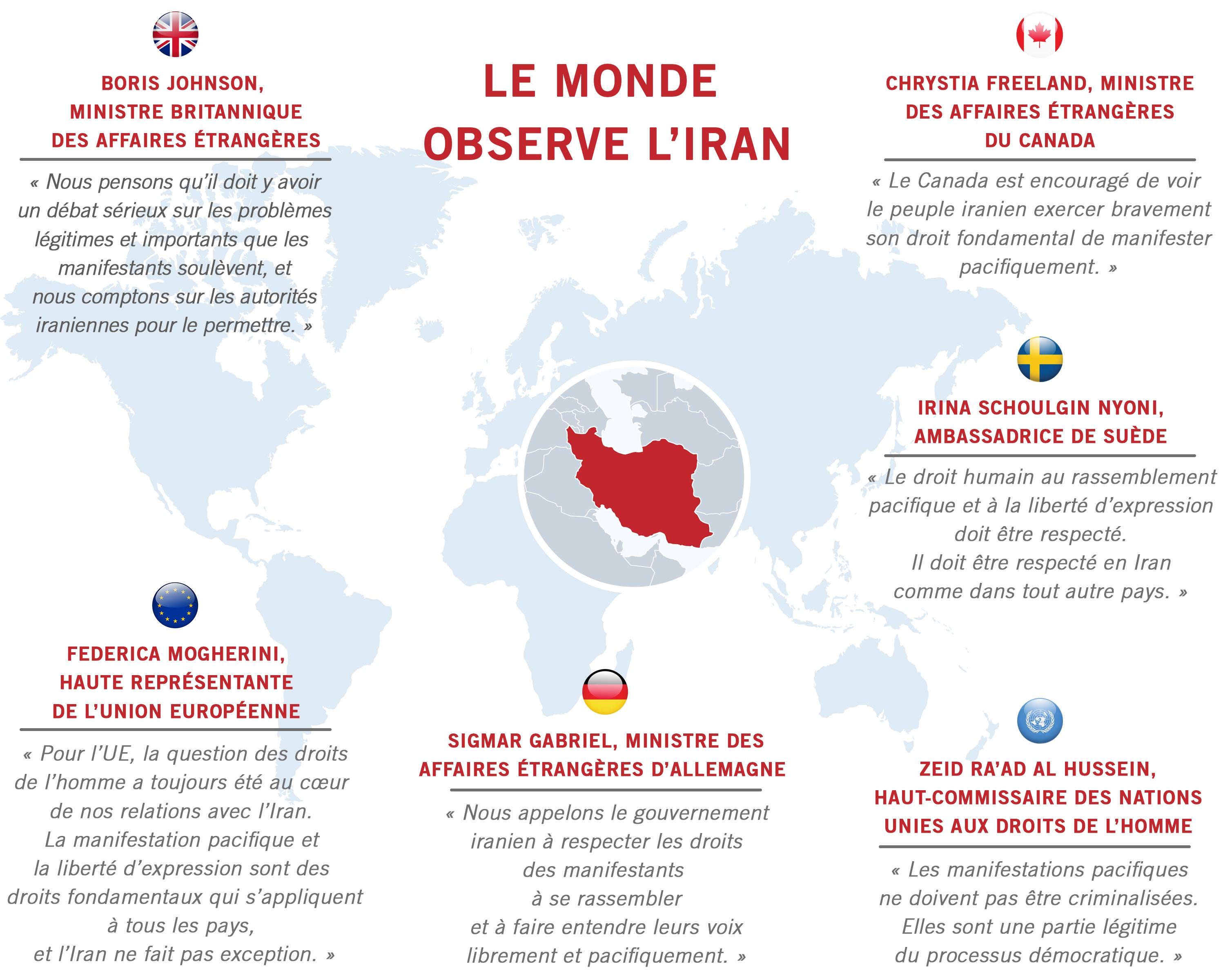 Citations de personnalités politiques étrangères apposées sur une carte du monde avec un encart faisant ressortir l'Iran (Département d'État/L. Rawls)