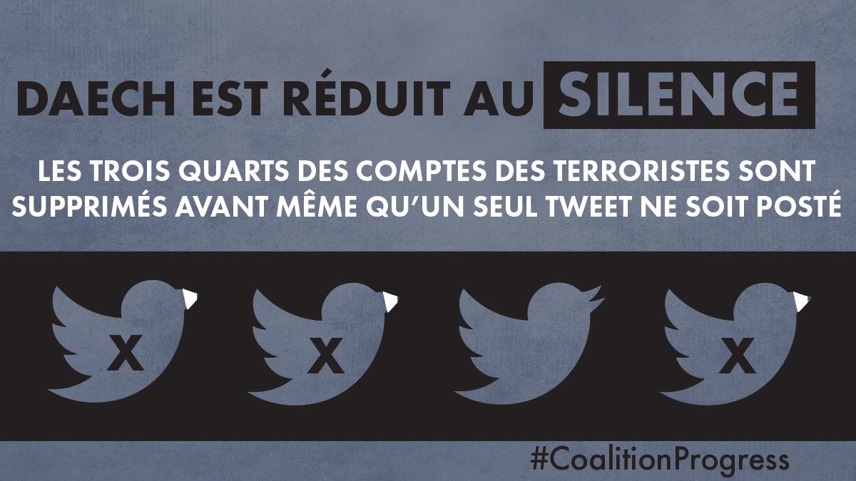 Dessin de quatre oiseaux du logo Twitter dont trois sont barrés d'un x, avec les phrases: «Daech est réduit au silence. Les trois quarts des comptes des terroristes sont supprimés avant même qu'un seul tweet ne soit posté» (Département d'État/L. Rawls)