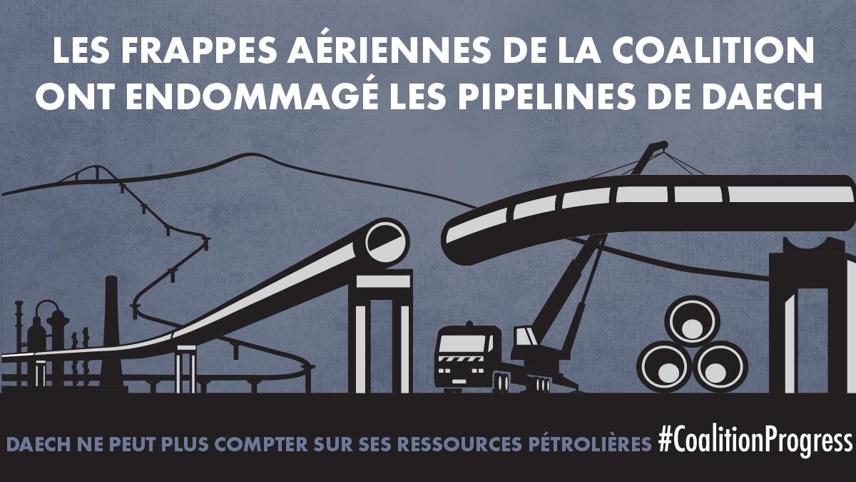 Dessin d'un pipeline dont il manque une section et d'un camion, avec les phrases: «Les frappes aériennes de la coalition ont endommagé les pipelines de Daech. Daech ne peut plus compter sur ses ressources pétrolières.» (Département d'État/L. Rawls)