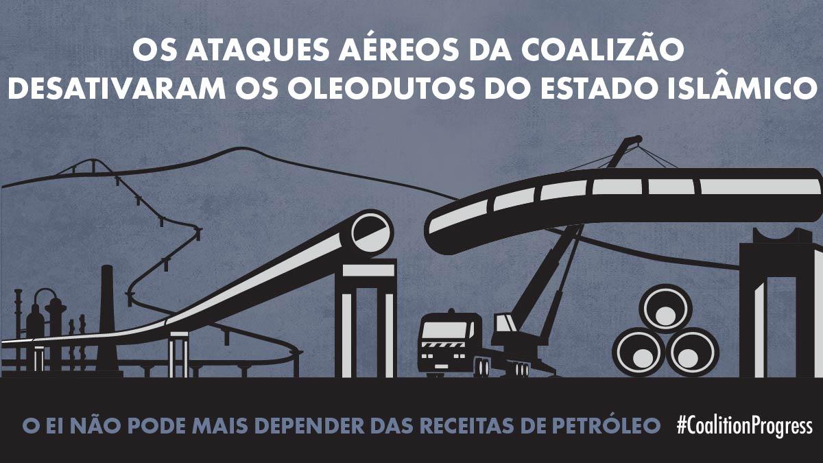"""Ilustração mostra oleoduto e caminhão guindaste com texto que diz: """"Os ataques aéreos da coalizão desativaram os oleodutos do Estado Islâmico. O EI não pode mais depender das receitas de petróleo"""" (Depto. de Estado/L. Rawls)"""