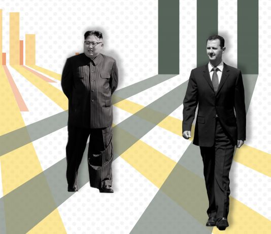 Graphic showing three dictators (State Dept./S. Gemeny Wilkinson)