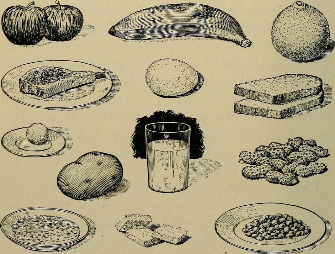 1917年的图片在显示,当时哪些食物被视为是最健康的(来源:Wikimedia Commons)