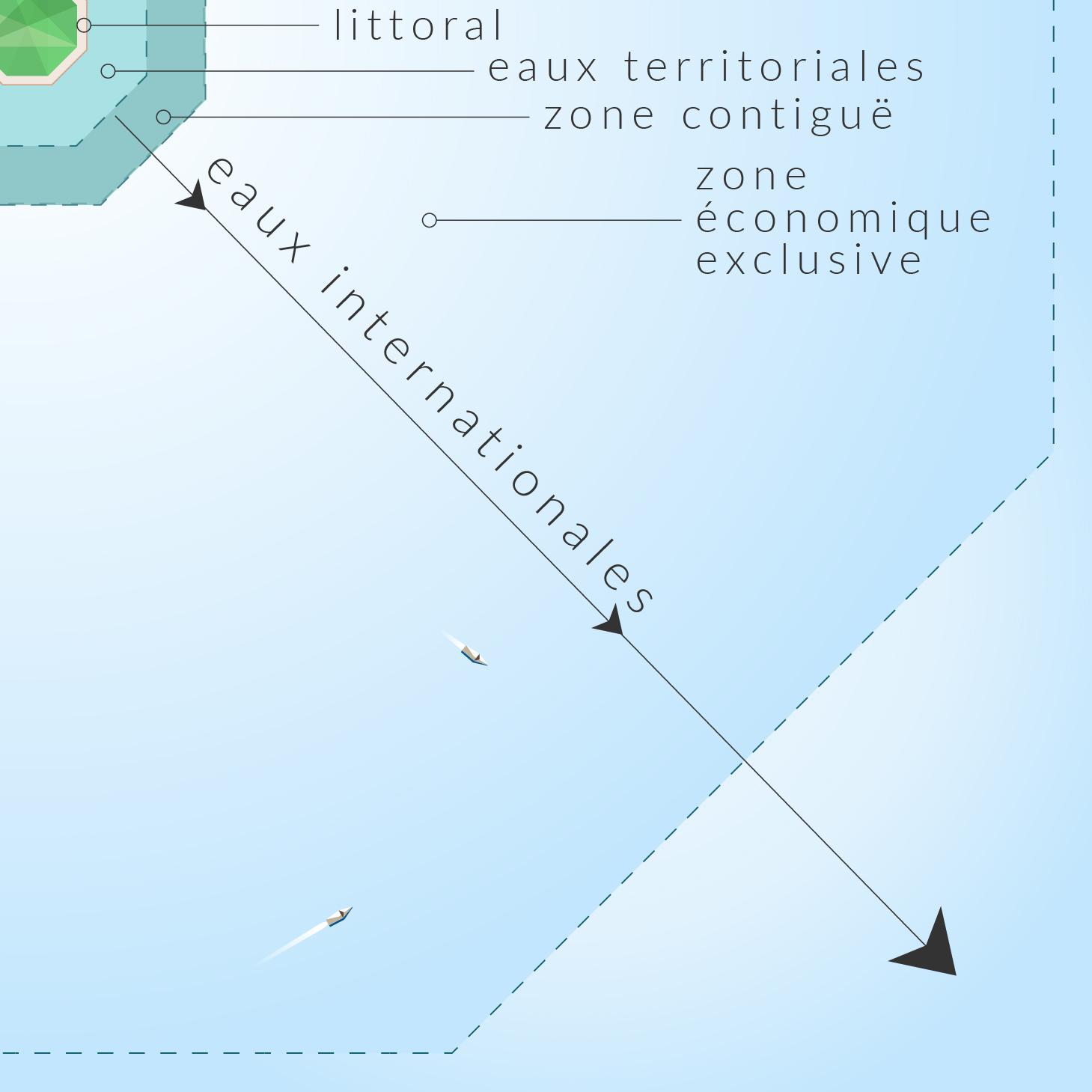 Une carte indiquant la définition des différentes zones maritimes en fonction de leur distance du littoral (Département d'État)