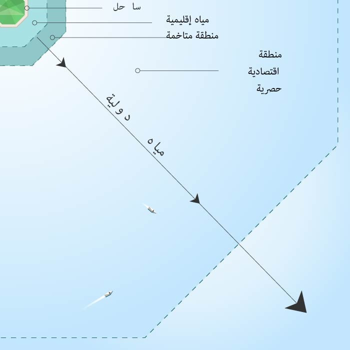 Graphic showing definitions for distances extending from shore (State Dept./S. Gemeny Wilkinson)