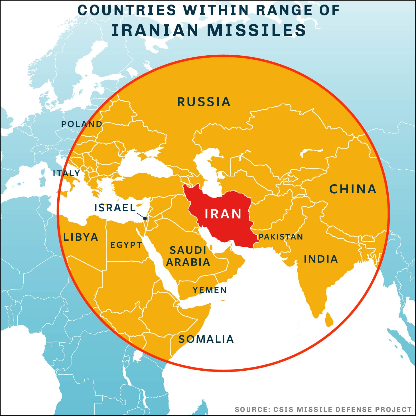 Map of countries within range of Iranian missiles (State Dept./S. Gemeny Wilkinson SOURCE: CSIS Missile Defense Project)